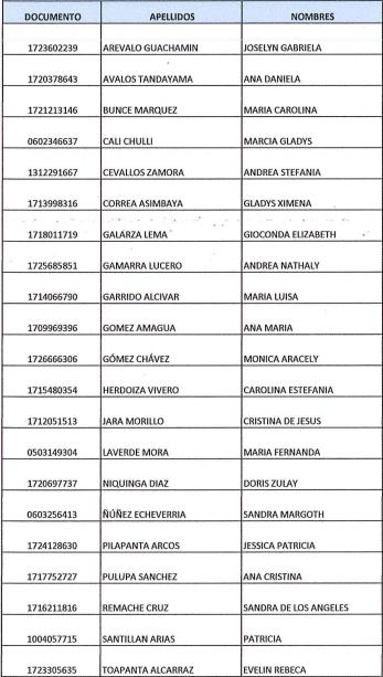 listado postulantes secretaria provisional