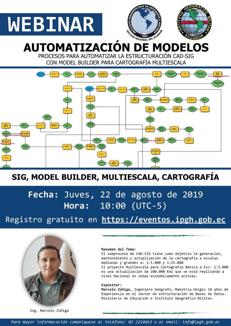 webinar automatización modelos web