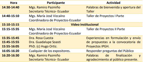 programa taller de proyectos